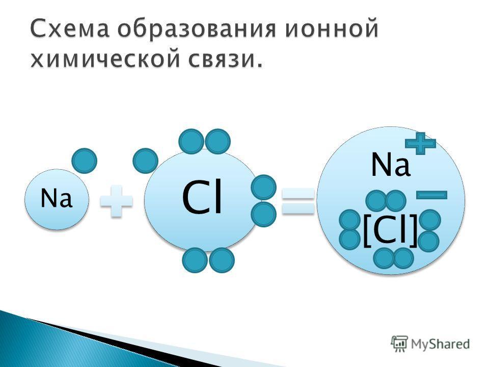 Na Cl Na [Cl]