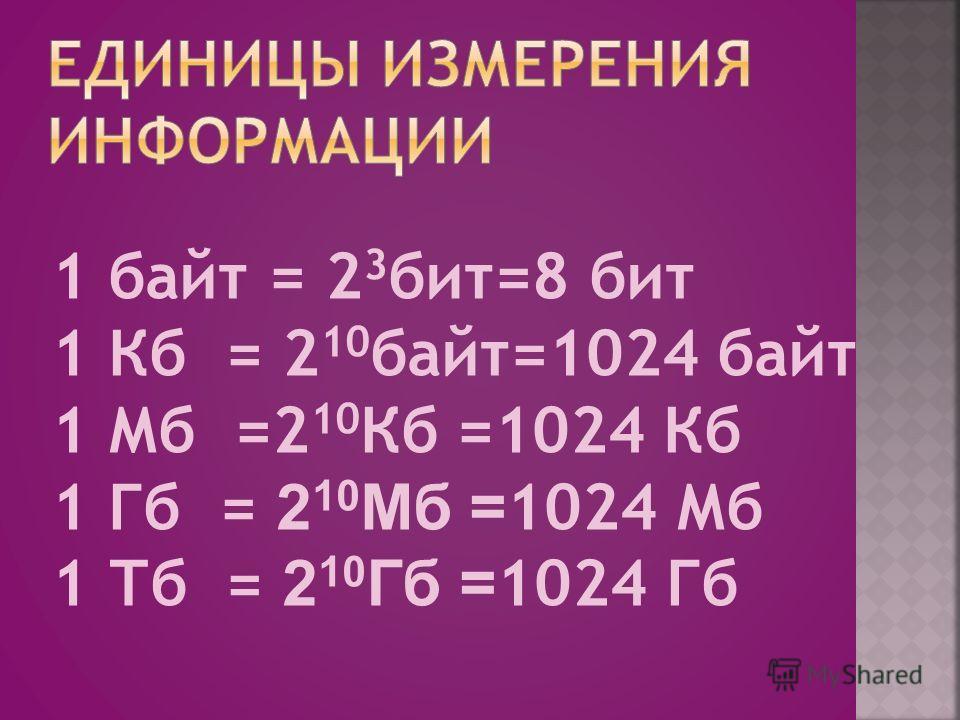 1 байт = 2 3 бит=8 бит 1 Кб = 2 10 байт=1024 байт 1 Мб =2 10 Кб =1024 Кб 1 Гб = 2 10 Мб = 1024 Мб 1 Тб = 2 10 Гб = 1024 Гб