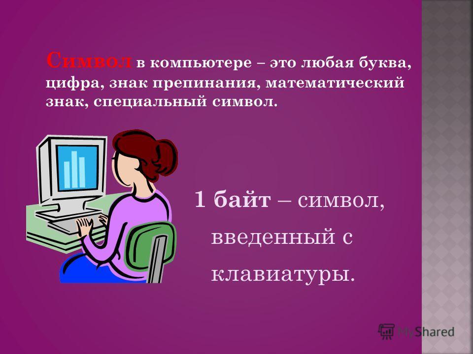 1 байт – символ, введенный с клавиатуры. Символ в компьютере – это любая буква, цифра, знак препинания, математический знак, специальный символ.