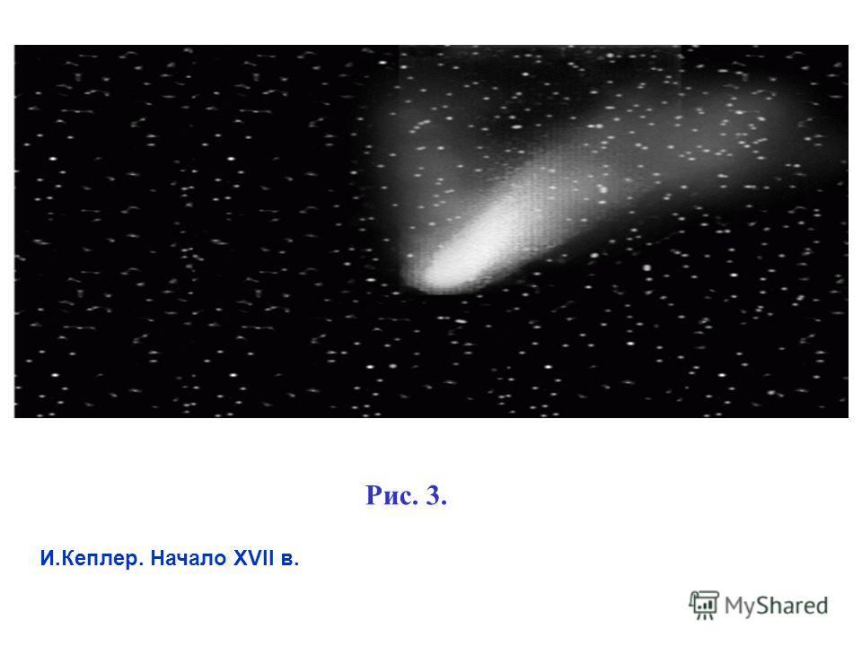 Рис. 3. И.Кеплер. Начало XVII в.