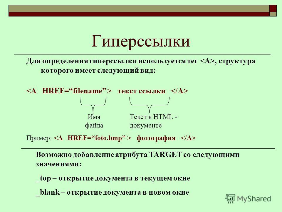 Гиперссылки Для определения гиперссылки используется тег, структура которого имеет следующий вид: текст ссылки Имя файла Текст в HTML - документе Пример: фотография Возможно добавление атрибута TARGET со следующими значениями: _top – открытие докумен