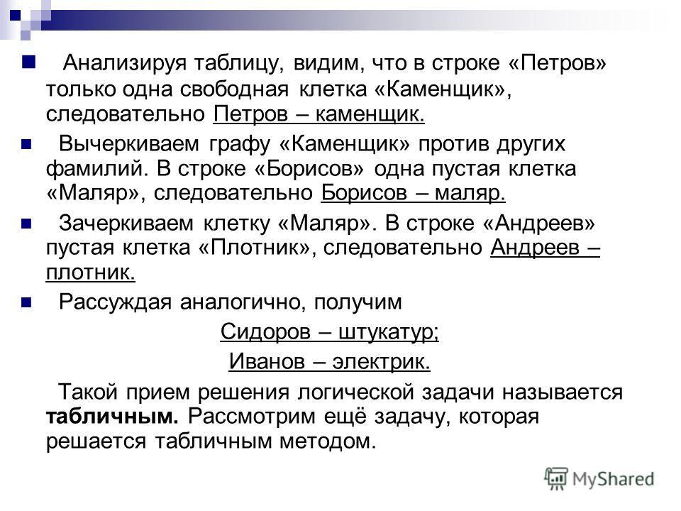 Анализируя таблицу, видим, что в строке «Петров» только одна свободная клетка «Каменщик», следовательно Петров – каменщик. Вычеркиваем графу «Каменщик» против других фамилий. В строке «Борисов» одна пустая клетка «Маляр», следовательно Борисов – маля