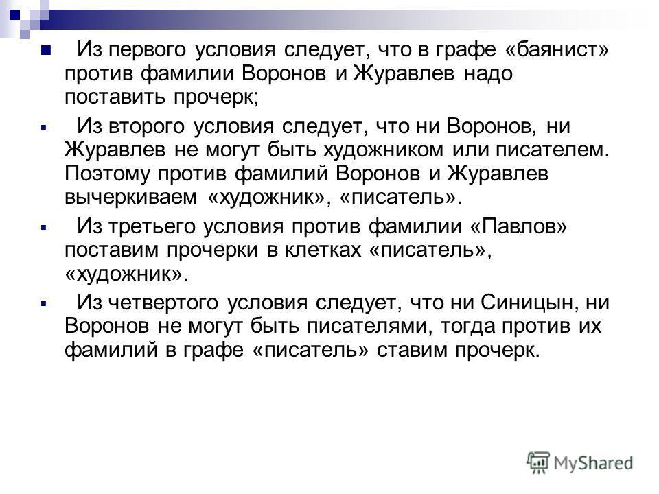 Из первого условия следует, что в графе «баянист» против фамилии Воронов и Журавлев надо поставить прочерк; Из второго условия следует, что ни Воронов, ни Журавлев не могут быть художником или писателем. Поэтому против фамилий Воронов и Журавлев выче