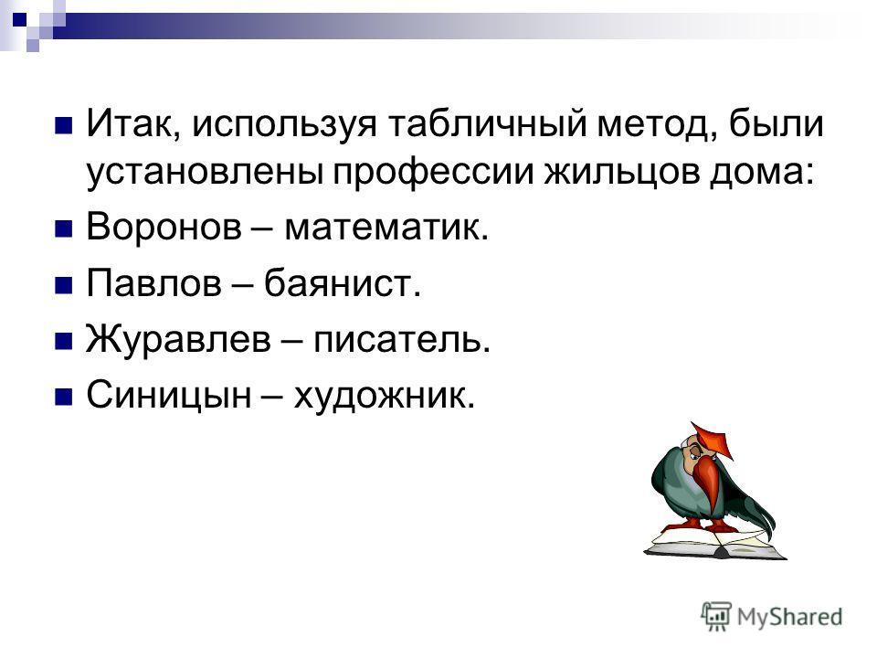 Итак, используя табличный метод, были установлены профессии жильцов дома: Воронов – математик. Павлов – баянист. Журавлев – писатель. Синицын – художник.