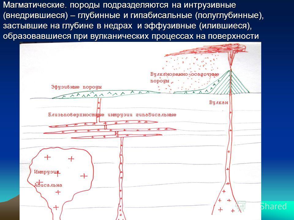 Магматические. породы подразделяются на интрузивные (внедрившиеся) – глубинные и гипабисальные (полуглубинные), застывшие на глубине в недрах и эффузивные (илившиеся), образовавшиеся при вулканических процессах на поверхности