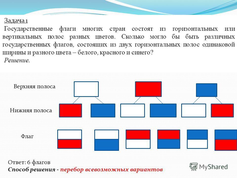 Задача 1 Государственные флаги многих стран состоят из горизонтальных или вертикальных полос разных цветов. Сколько могло бы быть различных государственных флагов, состоящих из двух горизонтальных полос одинаковой ширины и разного цвета – белого, кра