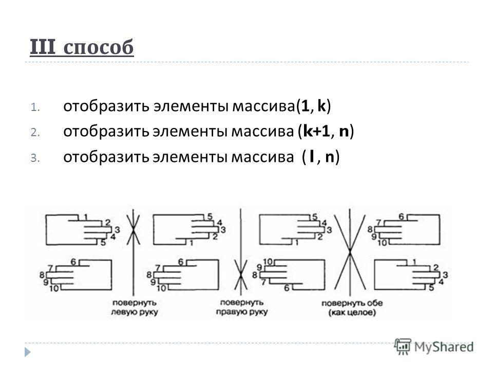 III способ 1. отобразить элементы массива (1, k) 2. отобразить элементы массива (k+1, n) 3. отобразить элементы массива (1, n)
