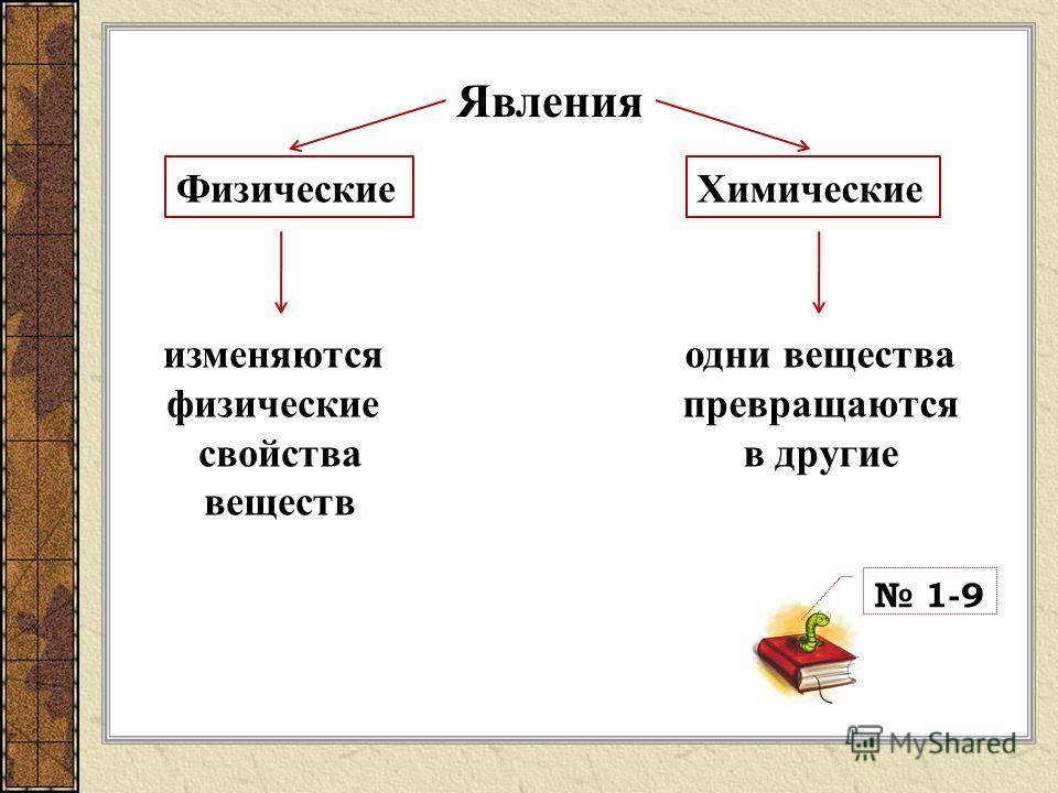 Явления ФизическиеХимические изменяются физические свойства веществ одни вещества превращаются в другие 1-9