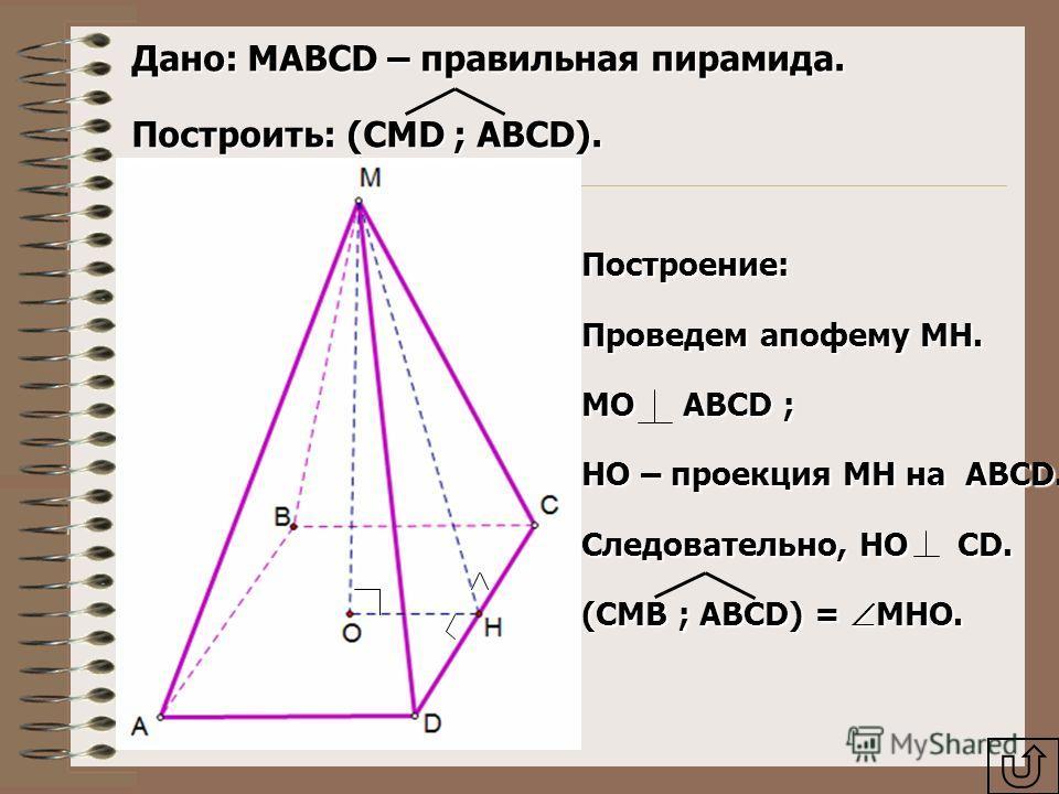 Дано: MAВCD – правильная пирамида. Построить: (CMD ; ABCD). Построение: Проведем апофему МН. МO AВСD ; НО – проекция МН на ABCD. Следовательно, НО CD. (СMВ ; ABCD) = МНО.
