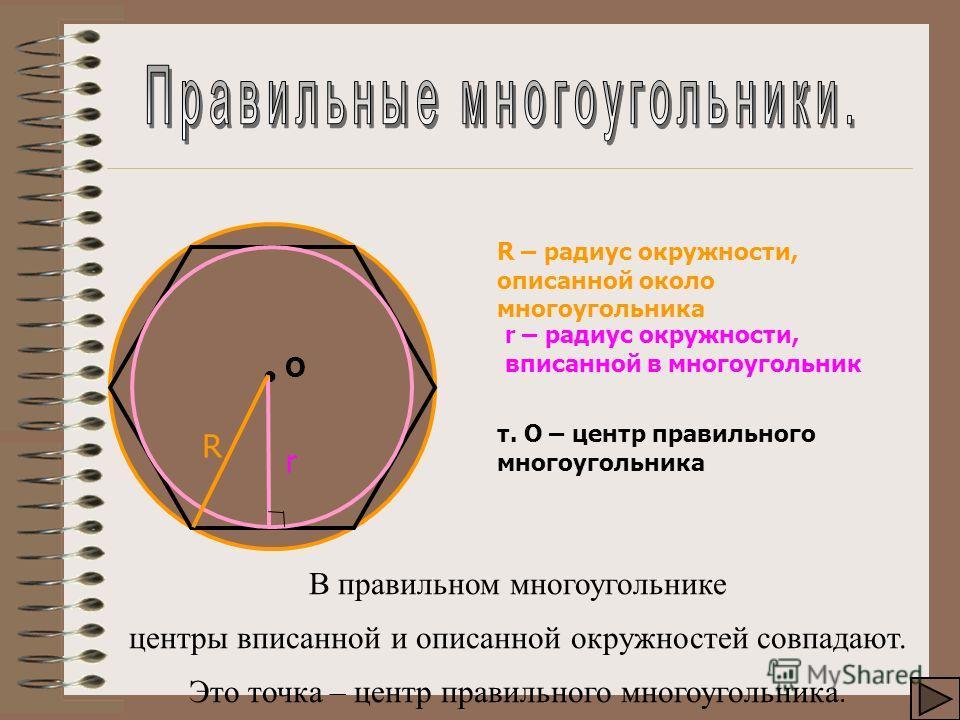 О В правильном многоугольнике центры вписанной и описанной окружностей совпадают. Это точка – центр правильного многоугольника. r R R – радиус окружности, описанной около многоугольника т. О – центр правильного многоугольника r – радиус окружности, в