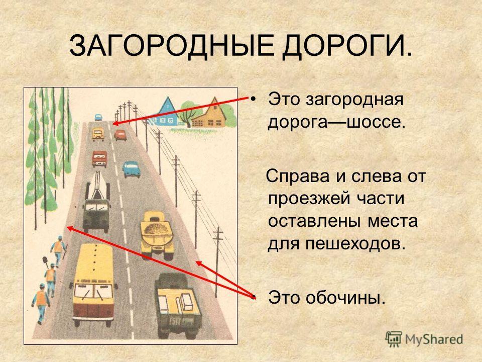 ЗАГОРОДНЫЕ ДОРОГИ. Это загородная дорогашоссе. Справа и слева от проезжей части оставлены места для пешеходов. Это обочины.