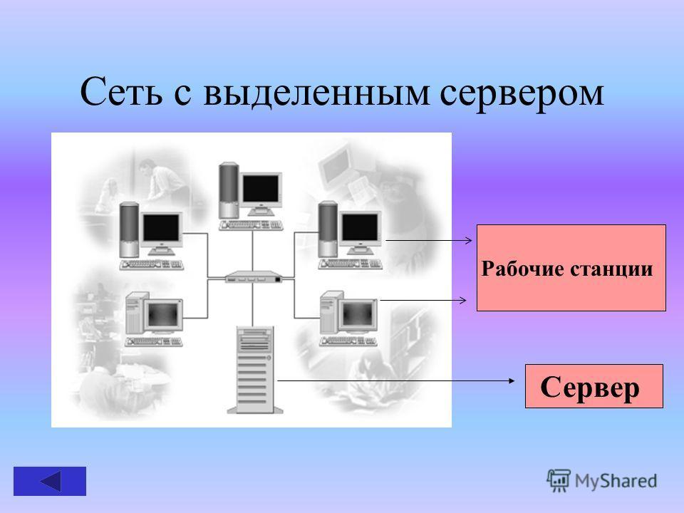 Сервер Рабочие станции