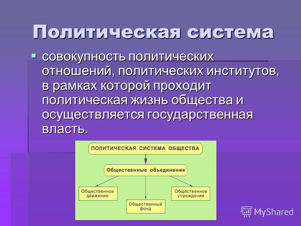 Политическая система совокупность политических отношений, политических институтов, в рамках которой проходит политическая жизнь общества и осуществляется государственная власть. совокупность политических отношений, политических институтов, в рамках к