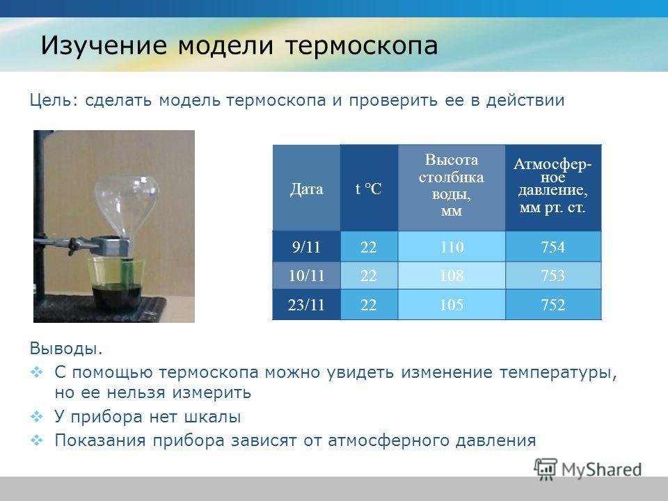 Изучение модели термоскопа Цель: сделать модель термоскопа и проверить ее в действии Датаt °C Высота столбика воды, мм Атмосфер- ное давление, мм рт. ст. 9/1122110754 10/1122108753 23/1122105752 Выводы. С помощью термоскопа можно увидеть изменение те