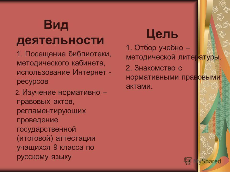 Вид деятельности 1. Посещение библиотеки, методического кабинета, использование Интернет - ресурсов 2. Изучение нормативно – правовых актов, регламентирующих проведение государственной (итоговой) аттестации учащихся 9 класса по русскому языку Цель 1.