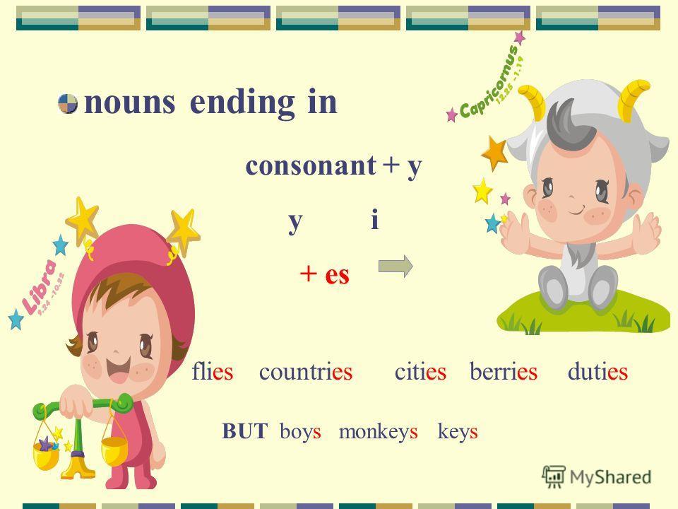 nouns ending in consonant + y y i + es fliescountriescities berries duties BUT boys monkeys keys