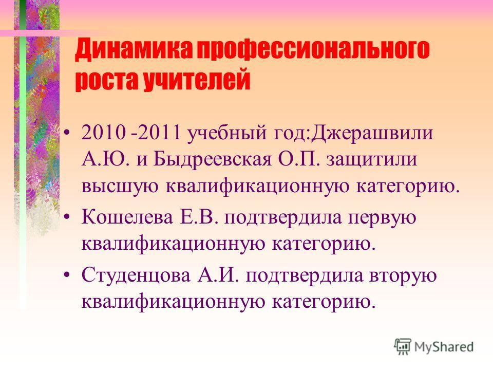 Динамика профессионального роста учителей 2010 -2011 учебный год:Джерашвили А.Ю. и Быдреевская О.П. защитили высшую квалификационную категорию. Кошелева Е.В. подтвердила первую квалификационную категорию. Студенцова А.И. подтвердила вторую квалификац