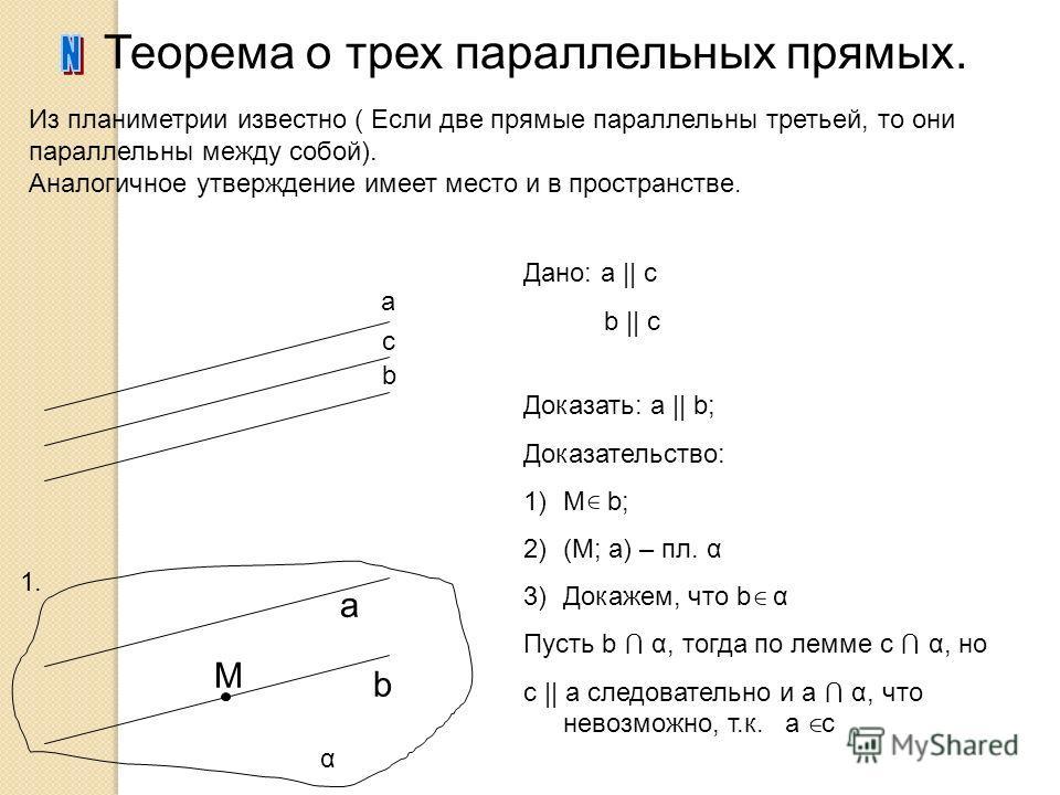 Теорема о трех параллельных прямых. a b c b α 1. M a Дано: а || c b || c Доказать: a || b; Доказательство: 1)M b; 2)(M; a) – пл. α 3)Докажем, что b α Пусть b α, тогда по лемме с α, но с || a следовательно и а α, что невозможно, т.к. a c Из планиметри
