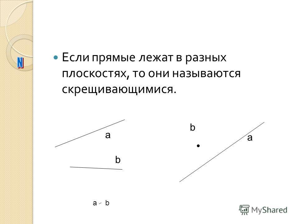 Если прямые лежат в разных плоскостях, то они называются скрещивающимися. b a a b а ̷ b