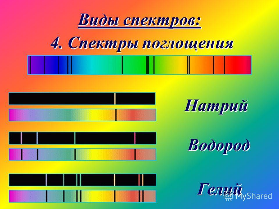 Виды спектров: 4. Спектры поглощения Натрий Водород Гелий