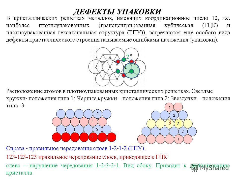 ДЕФЕКТЫ УПАКОВКИ В кристаллических решетках металлов, имеющих координационное число 12, т.е. наиболее плотноупакованных (гранецентрированная кубическая (ГЦК) и плотноупакованная гексагональная структура (ГПУ)), встречаются еще особого вида дефекты кр