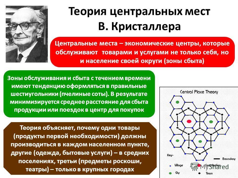 Теория центральных мест В. Кристаллера Центральные места – экономические центры, которые обслуживают товарами и услугами не только себя, но и население своей округи (зоны сбыта) Теория объясняет, почему одни товары (продукты первой необходимости) дол