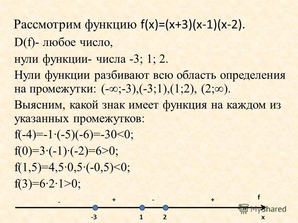 Рассмотрим функцию f(х)=(х+3)(х-1)(х-2). D(f)- любое число, нули функции- числа -3; 1; 2. Нули функции разбивают всю область определения на промежутки: (-;-3),(-3;1),(1;2), (2;). Выясним, какой знак имеет функция на каждом из указанных промежутков: f