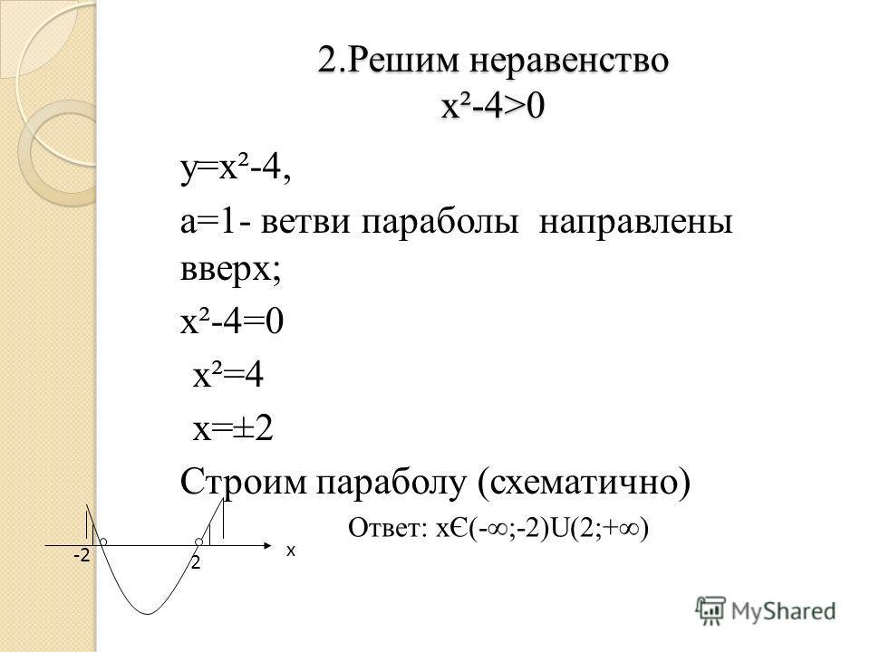 2.Решим неравенство х²-4>0 у=х²-4, а=1- ветви параболы направлены вверх; х²-4=0 х²=4 х=±2 Строим параболу (схематично) х -2 2 Ответ: хЄ(-;-2)U(2;+)