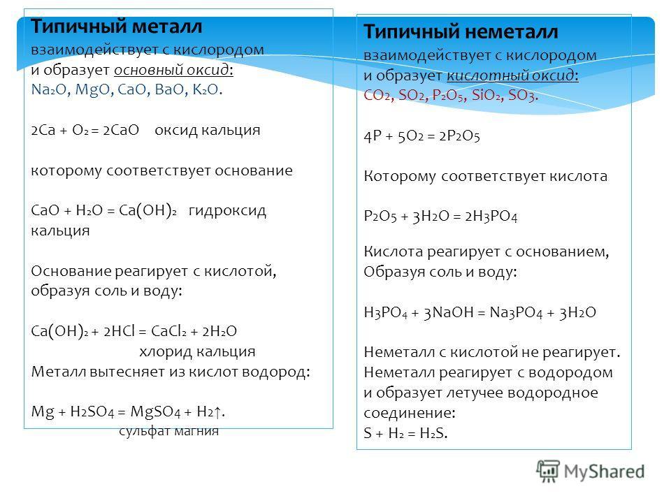 Типичный металл взаимодействует с кислородом и образует основный оксид: Na 2 O, MgO, CaO, BaO, K 2 O. 2Ca + O 2 = 2CaO оксид кальция которому соответствует основание СaO + H 2 O = Ca(OH) 2 гидроксид кальция Основание реагирует с кислотой, образуя сол