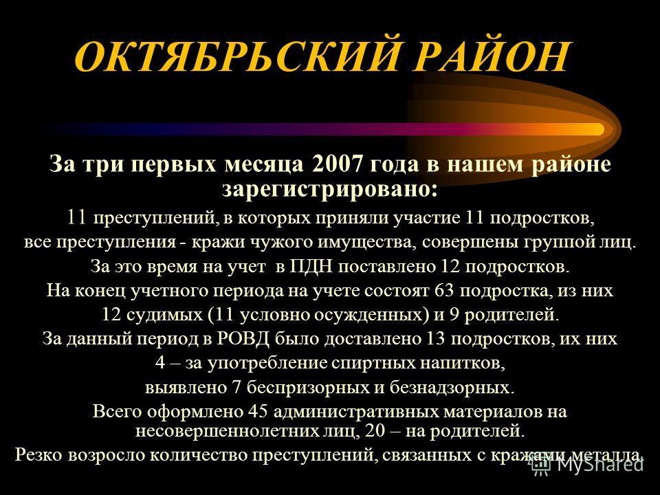 ОКТЯБРЬСКИЙ РАЙОН За три первых месяца 2007 года в нашем районе зарегистрировано: 11 преступлений, в которых приняли участие 11 подростков, все преступления - кражи чужого имущества, совершены группой лиц. За это время на учет в ПДН поставлено 12 под