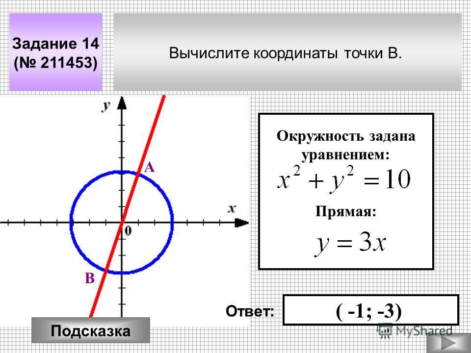 Вычислите координаты точки В. Задание 14 ( 211453) Окружность задана уравнением: Прямая: ( -1; -3) Ответ: Подсказка А В