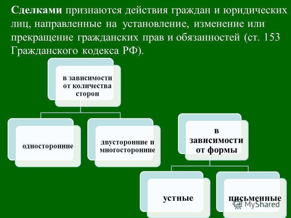 Сделками признаются действия граждан и юридических лиц, направленные на установление, изменение или прекращение гражданских прав и обязанностей (ст. 153 Гражданского кодекса РФ). в зависимости от количества сторон односторонние двусторонние и многост