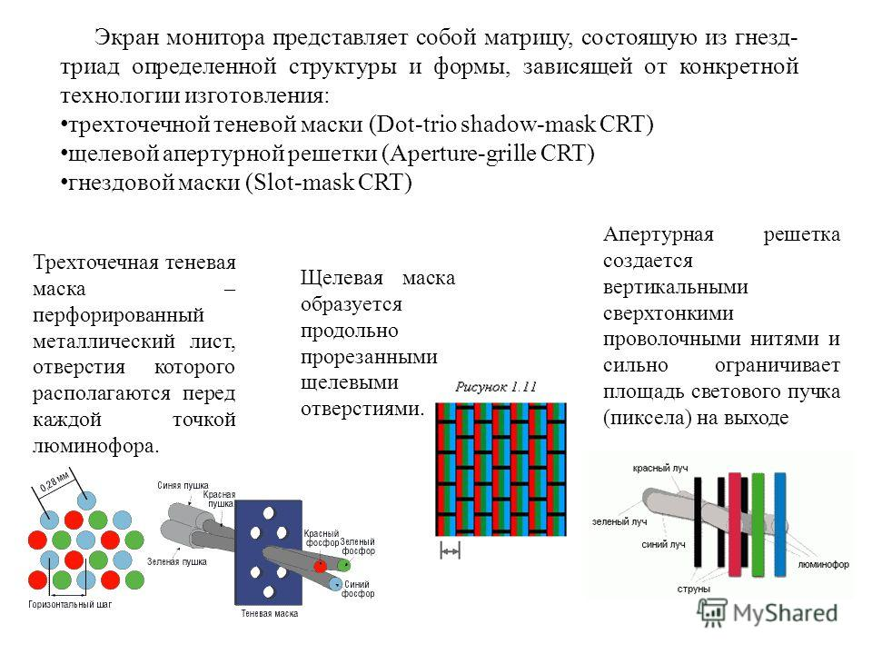 Экран монитора представляет собой матрицу, состоящую из гнезд- триад определенной структуры и формы, зависящей от конкретной технологии изготовления: трехточечной теневой маски (Dot-trio shadow-mask CRT) щелевой апертурной решетки (Aperture-grille CR