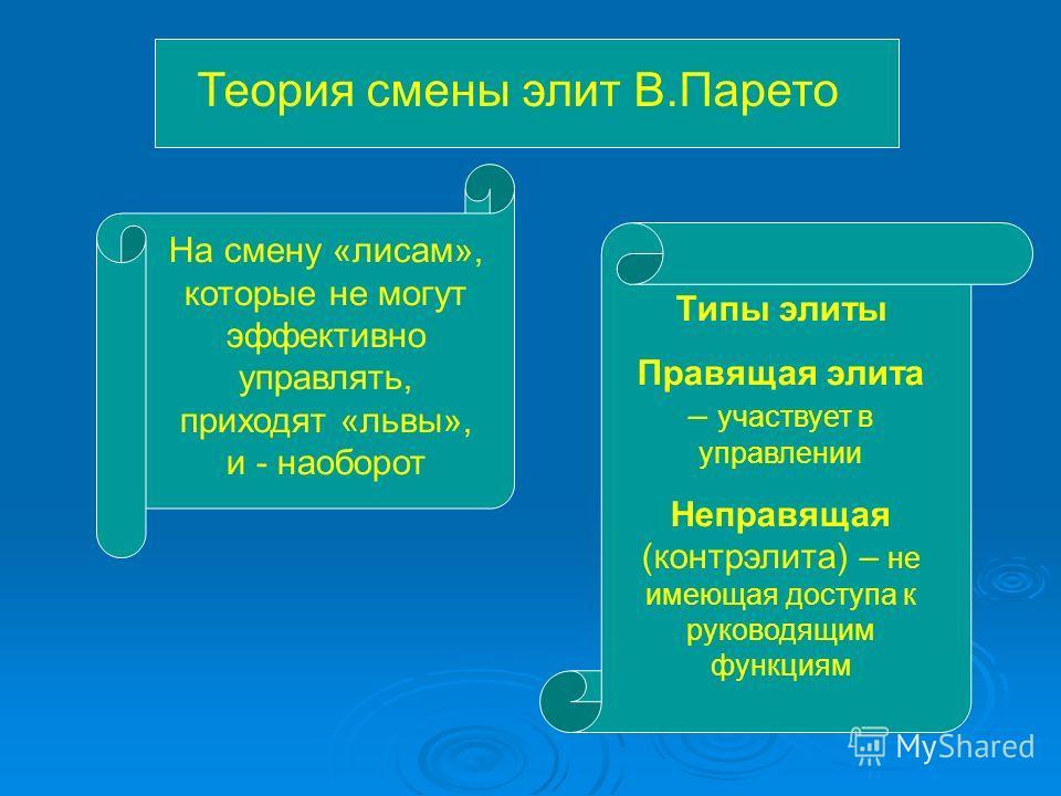 Теория смены элит В.Парето На смену «лисам», которые не могут эффективно управлять, приходят «львы», и - наоборот Типы элиты Правящая элита – участвует в управлении Неправящая (контрэлита) – не имеющая доступа к руководящим функциям