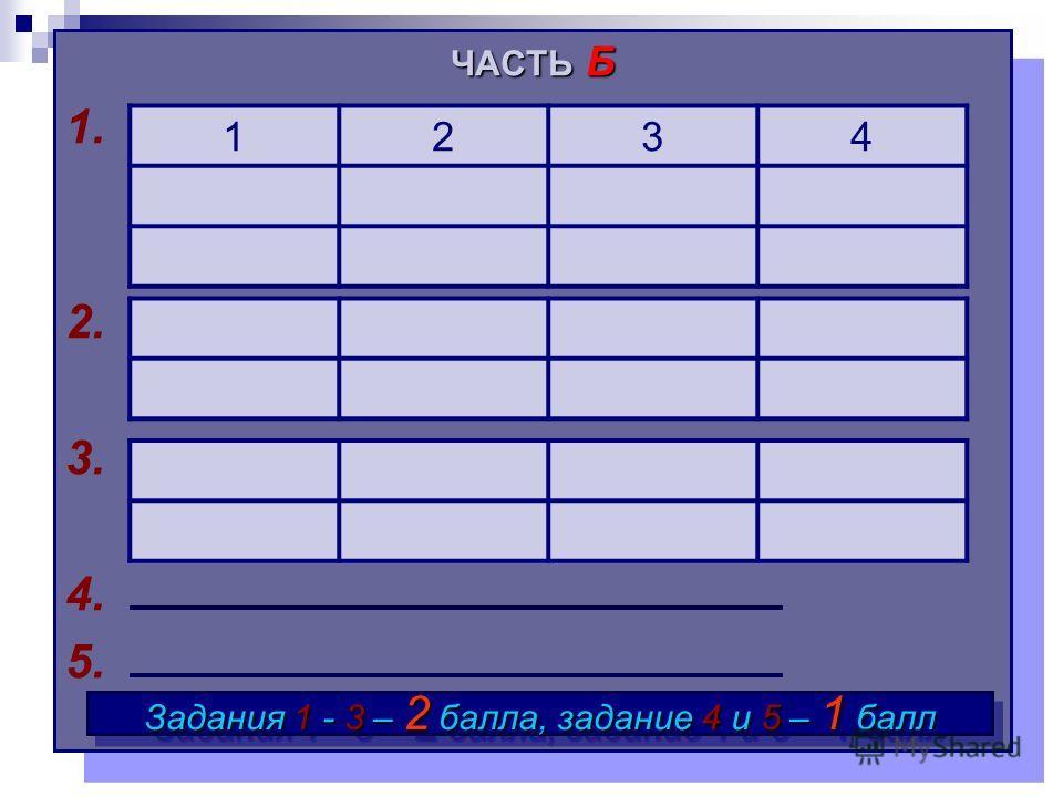 ЧАСТЬ Б 1. 2. 3. 4. 5. ЧАСТЬ Б 1. 2. 3. 4. 5. 1234 Задания 1 - 3 – 2 балла, задание 4 и 5 – 1 балл