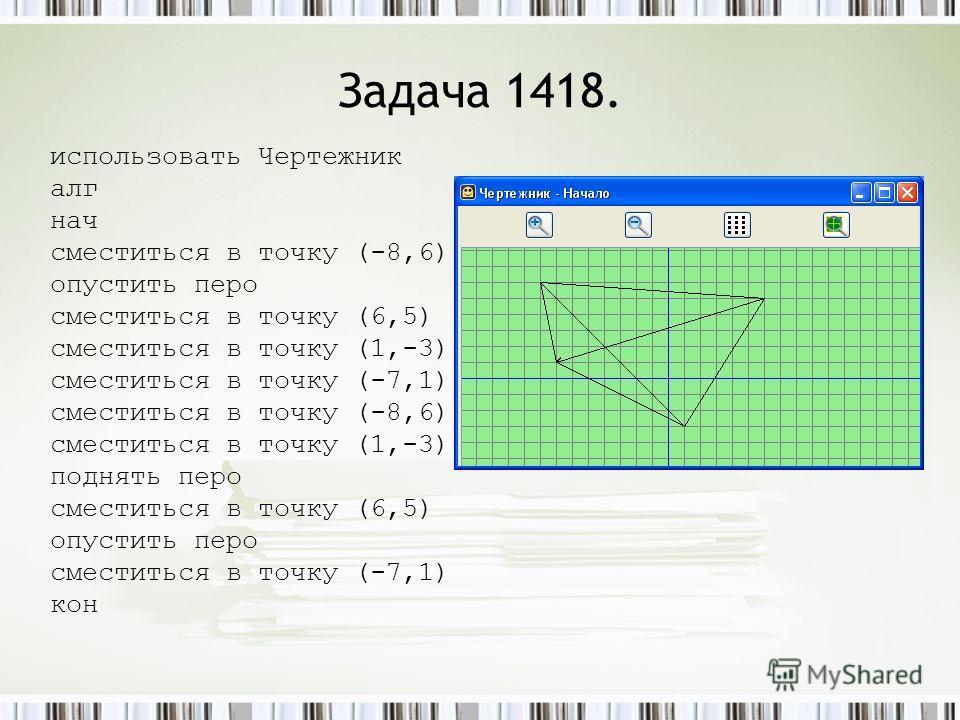 Задача 1418. использовать Чертежник алг нач сместиться в точку (-8,6) опустить перо сместиться в точку (6,5) сместиться в точку (1,-3) сместиться в точку (-7,1) сместиться в точку (-8,6) сместиться в точку (1,-3) поднять перо сместиться в точку (6,5)