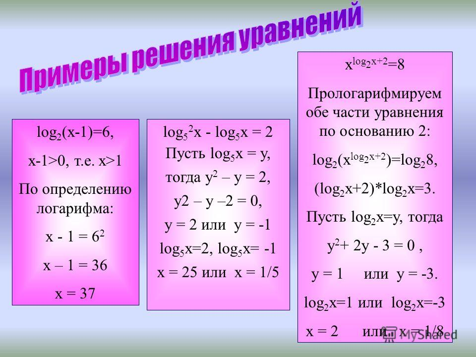 x log 2 x+2 =8 Прологарифмируем обе части уравнения по основанию 2: log 2 (x log 2 x+2 )=log 2 8, (log 2 x+2)*log 2 x=3. Пусть log 2 x=y, тогда y 2 + 2y - 3 = 0, y = 1 или y = -3. log 2 x=1 или log 2 x=-3 x = 2 или x = 1/8 log 2 (x-1)=6, x-1>0, т.е.
