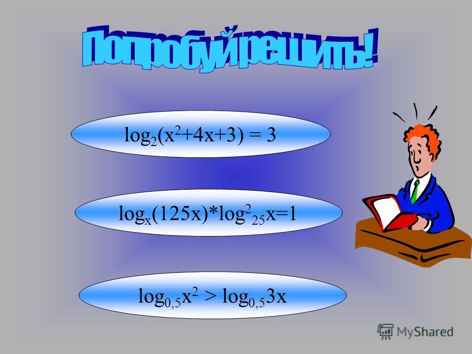 log 2 (x 2 +4x+3) = 3 log x (125x)*log 2 25 x=1 log 0,5 x 2 > log 0,5 3x