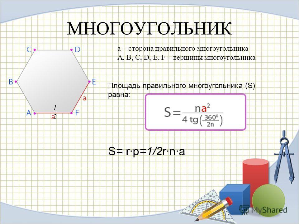 МНОГОУГОЛЬНИК a – сторона правильного многоугольника A, B, C, D, E, F – вершины многоугольника Площадь правильного многоугольника (S) равна: 1212 S= r·p=1/2r·n·a