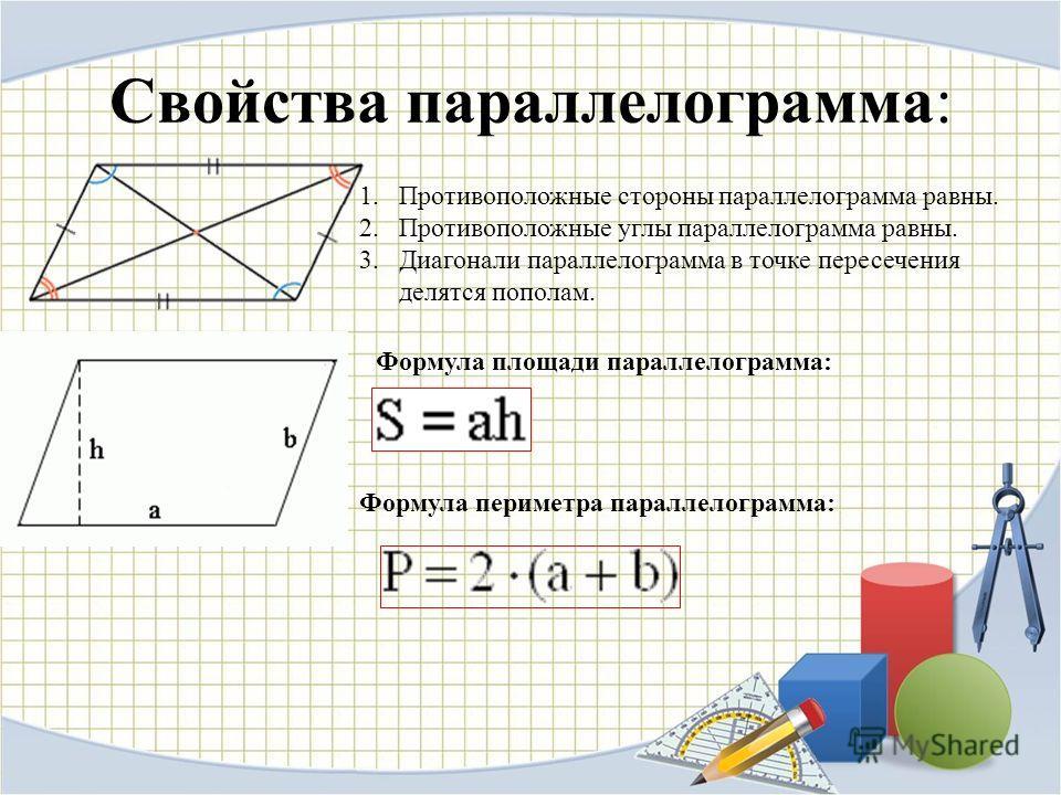 Свойства параллелограмма: 1.Противоположные стороны параллелограмма равны. 2.Противоположные углы параллелограмма равны. 3.Диагонали параллелограмма в точке пересечения делятся пополам. Формула площади параллелограмма: Формула периметра параллелограм