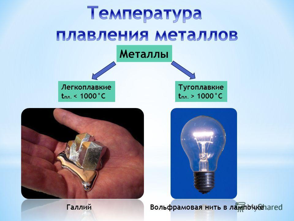 Легкоплавкие t пл. < 1000°C Тугоплавкие t пл. > 1000°C Вольфрамовая нить в лампочкеГаллий