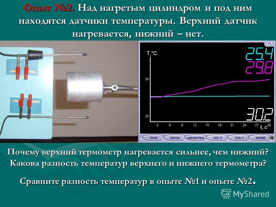 Опыт 2. Над нагретым цилиндром и под ним находятся датчики температуры. Верхний датчик нагревается, нижний – нет. Почему верхний термометр нагревается сильнее, чем нижний? Какова разность температур верхнего и нижнего термометра? Сравните разность те