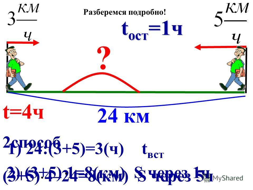 2способ (3+5) 4–24=8(км) S через 5ч 1) 24:(3+5)=3(ч) t вст 2) (3+5) 1=8(км) S через 1ч 24 км ? t=4ч t вст =3ч t ост =1ч Разберемся подробно!