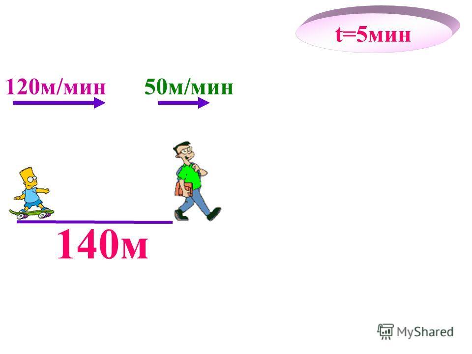 140м t=5мин 50м/мин120м/мин