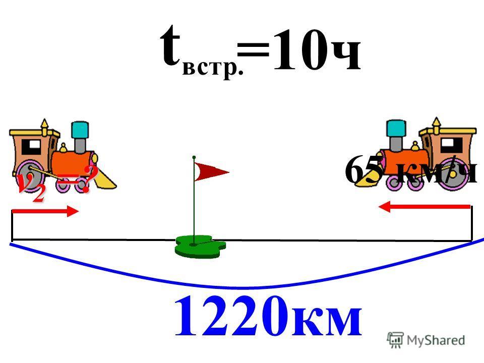 1220км t встр. =10ч 65 км/ч v 2 =?