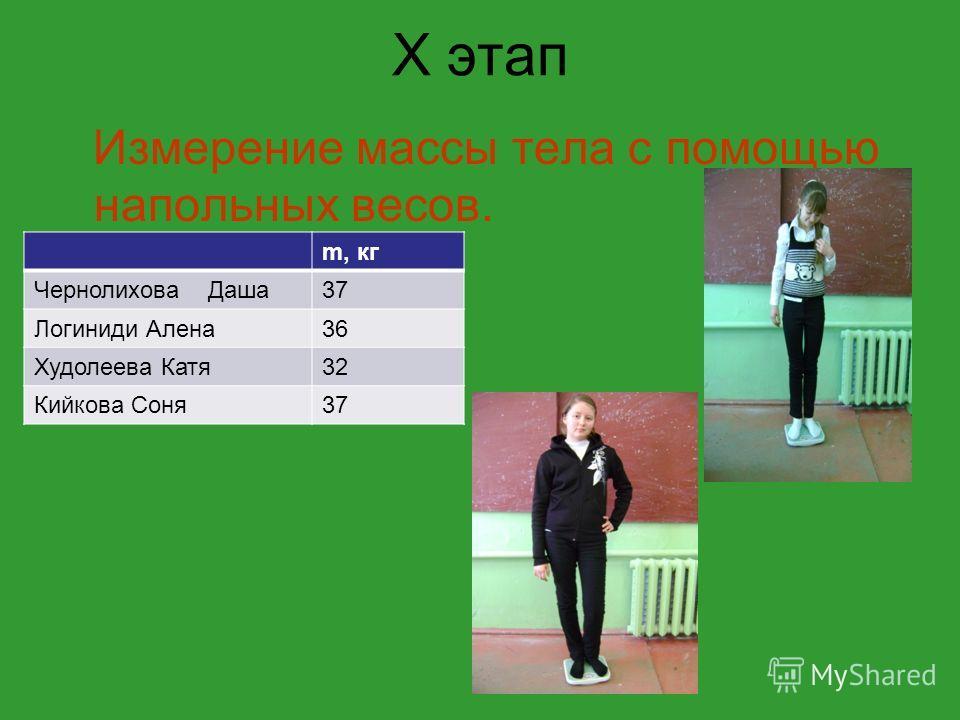X этап Измерение массы тела с помощью напольных весов. m, кг Чернолихова Даша37 Логиниди Алена3636 Худолеева Катя3232 Кийкова Соня3737