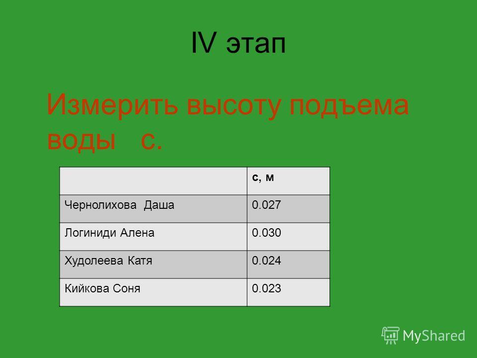 IV этап Измерить высоту подъема воды c. с, м Чернолихова Даша0.027 Логиниди Алена0.030 Худолеева Катя0.024 Кийкова Соня0.023
