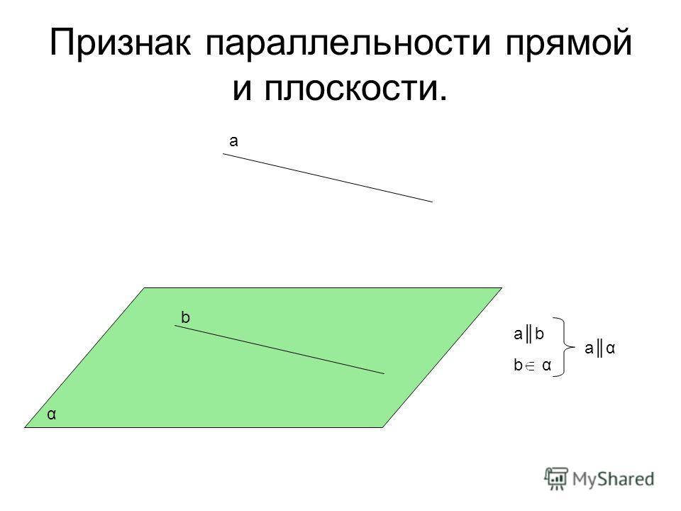 Признак параллельности прямой и плоскости. α а b ab b α aα