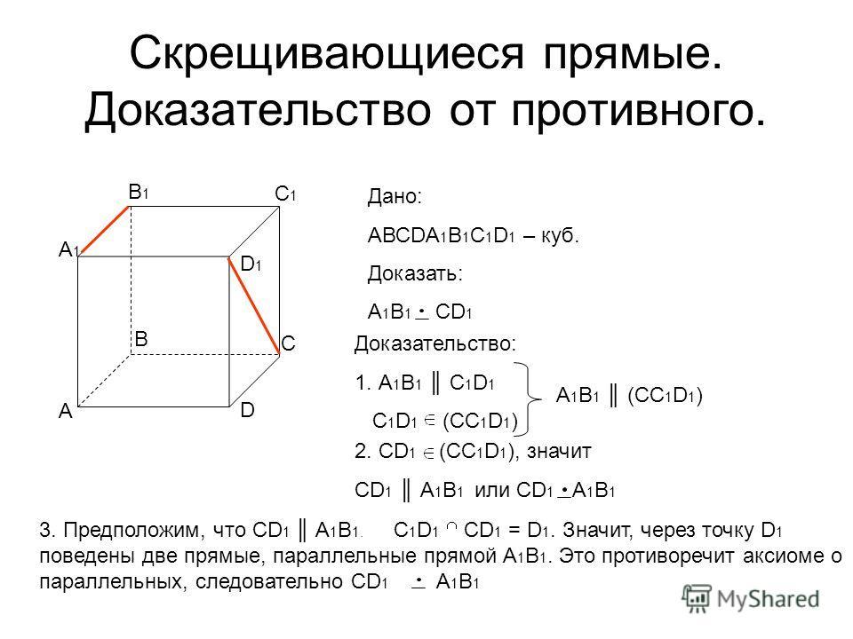Скрещивающиеся прямые. Доказательство от противного. А В А1А1 В1В1 С1С1 D1D1 С D Дано: АВСDA 1 B 1 C 1 D 1 – куб. Доказать: А 1 В 1 СD 1 Доказательство: 1. А 1 В 1 С 1 D 1 С 1 D 1 (CC 1 D 1 ) А 1 В 1 (CC 1 D 1 ) 3. Предположим, что СD 1 А 1 В 1. C 1