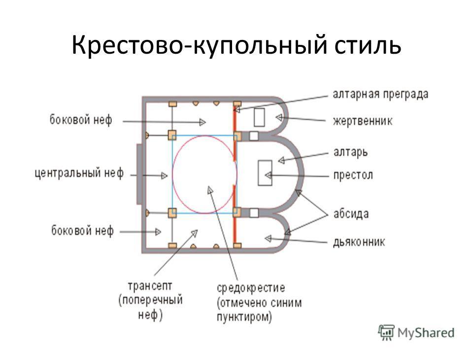 Крестово-купольный стиль